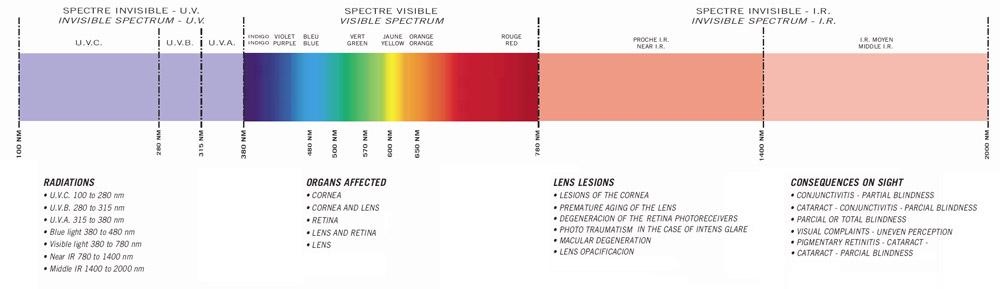 spectre_chart_large
